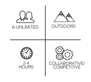 Bear Grylls Survival Academy team building event details